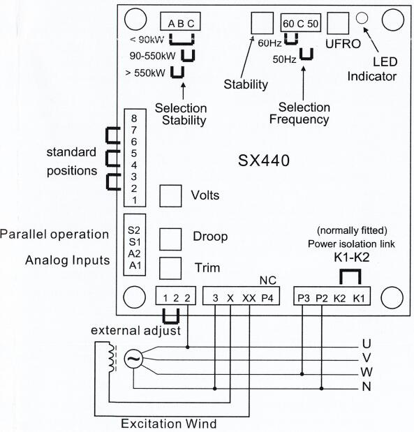 SX440 Connections